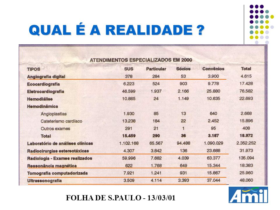 QUAL É A REALIDADE ? FOLHA DE S.PAULO - 13/03/01