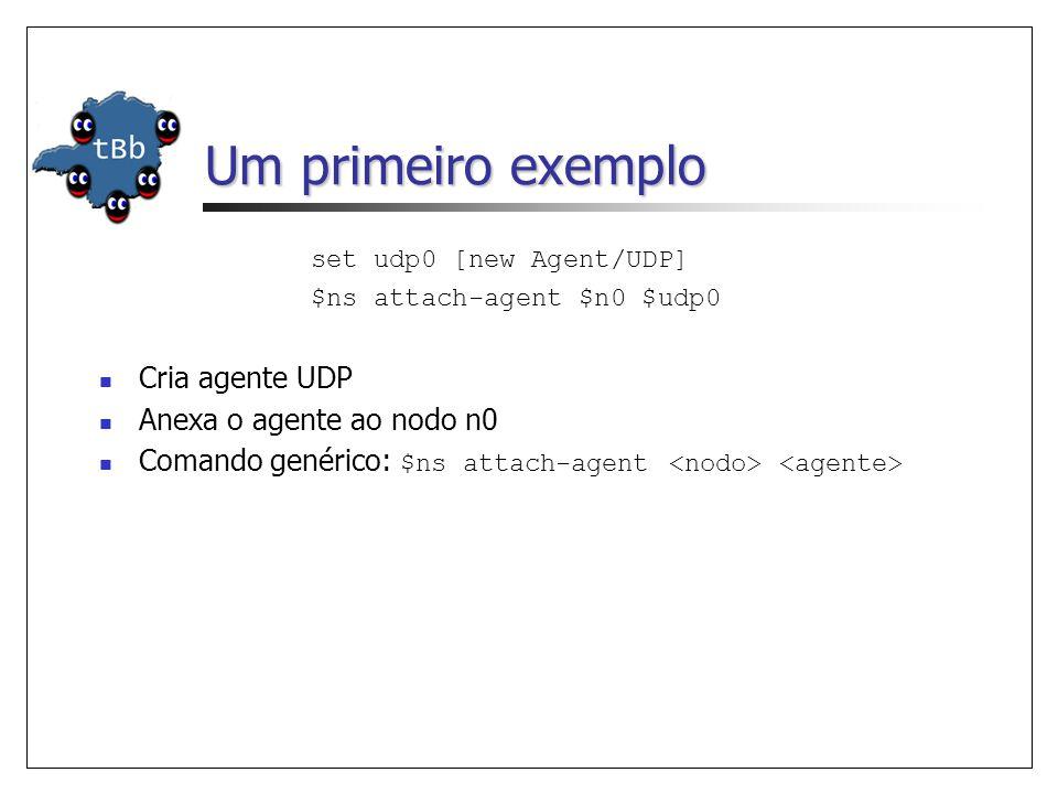 Um primeiro exemplo set udp0 [new Agent/UDP] $ns attach-agent $n0 $udp0 Cria agente UDP Anexa o agente ao nodo n0 Comando genérico: $ns attach-agent