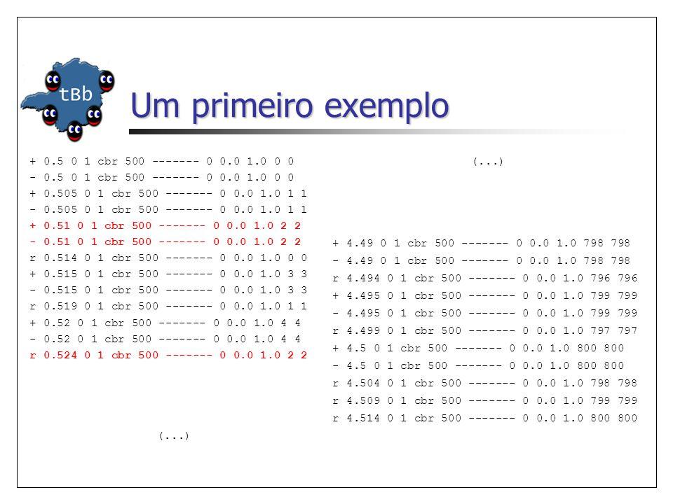 Um primeiro exemplo + 0.5 0 1 cbr 500 ------- 0 0.0 1.0 0 0 - 0.5 0 1 cbr 500 ------- 0 0.0 1.0 0 0 + 0.505 0 1 cbr 500 ------- 0 0.0 1.0 1 1 - 0.505