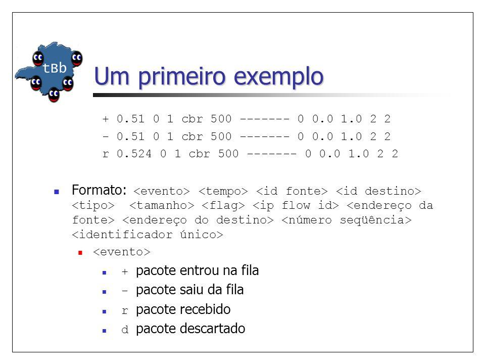 Um primeiro exemplo + 0.51 0 1 cbr 500 ------- 0 0.0 1.0 2 2 - 0.51 0 1 cbr 500 ------- 0 0.0 1.0 2 2 r 0.524 0 1 cbr 500 ------- 0 0.0 1.0 2 2 Formato: + pacote entrou na fila - pacote saiu da fila r pacote recebido d pacote descartado