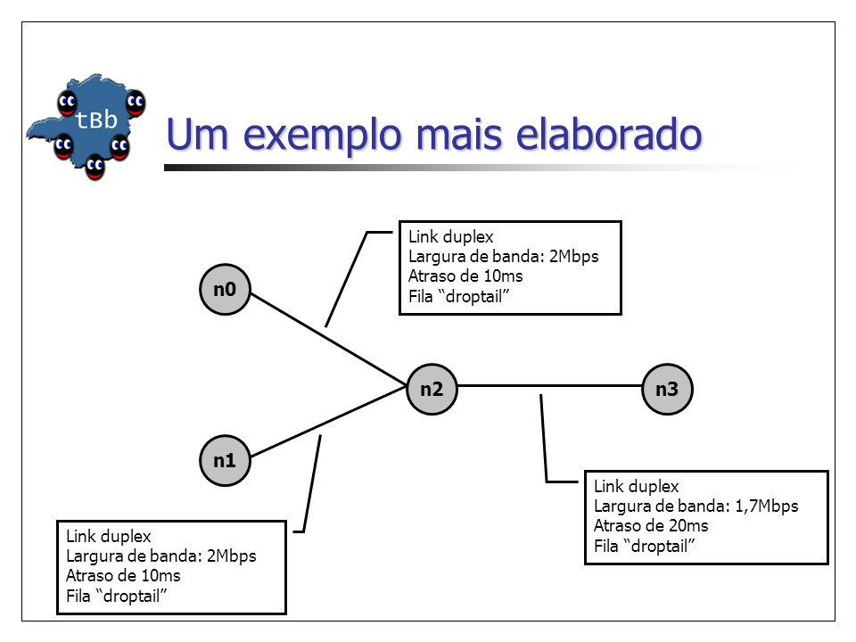 Um exemplo mais elaborado n1 n0 n2n3 Link duplex Largura de banda: 2Mbps Atraso de 10ms Fila droptail Link duplex Largura de banda: 2Mbps Atraso de 10ms Fila droptail Link duplex Largura de banda: 1,7Mbps Atraso de 20ms Fila droptail
