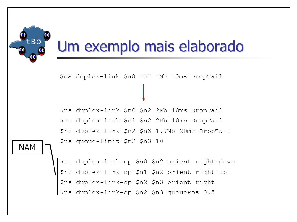 Um exemplo mais elaborado $ns duplex-link $n0 $n1 1Mb 10ms DropTail $ns duplex-link $n0 $n2 2Mb 10ms DropTail $ns duplex-link $n1 $n2 2Mb 10ms DropTail $ns duplex-link $n2 $n3 1.7Mb 20ms DropTail $ns queue-limit $n2 $n3 10 $ns duplex-link-op $n0 $n2 orient right-down $ns duplex-link-op $n1 $n2 orient right-up $ns duplex-link-op $n2 $n3 orient right $ns duplex-link-op $n2 $n3 queuePos 0.5 NAM