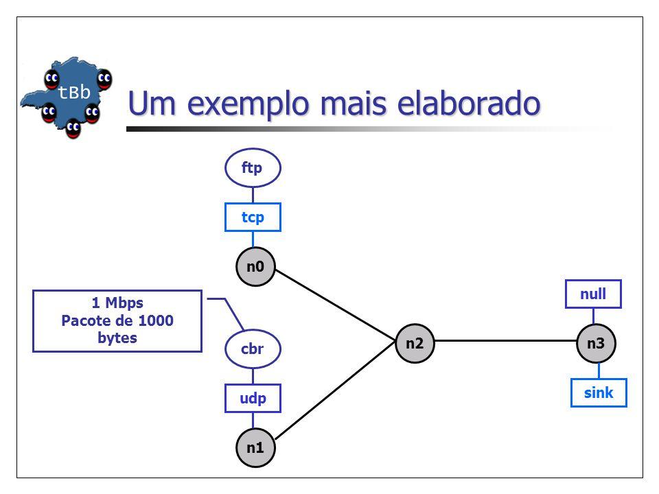 Um exemplo mais elaborado 1 Mbps Pacote de 1000 bytes n1 n0 n2n3 ftp tcp cbr udp null sink