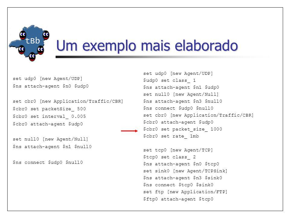 Um exemplo mais elaborado set udp0 [new Agent/UDP] $ns attach-agent $n0 $udp0 set cbr0 [new Application/Traffic/CBR] $cbr0 set packetSize_ 500 $cbr0 s