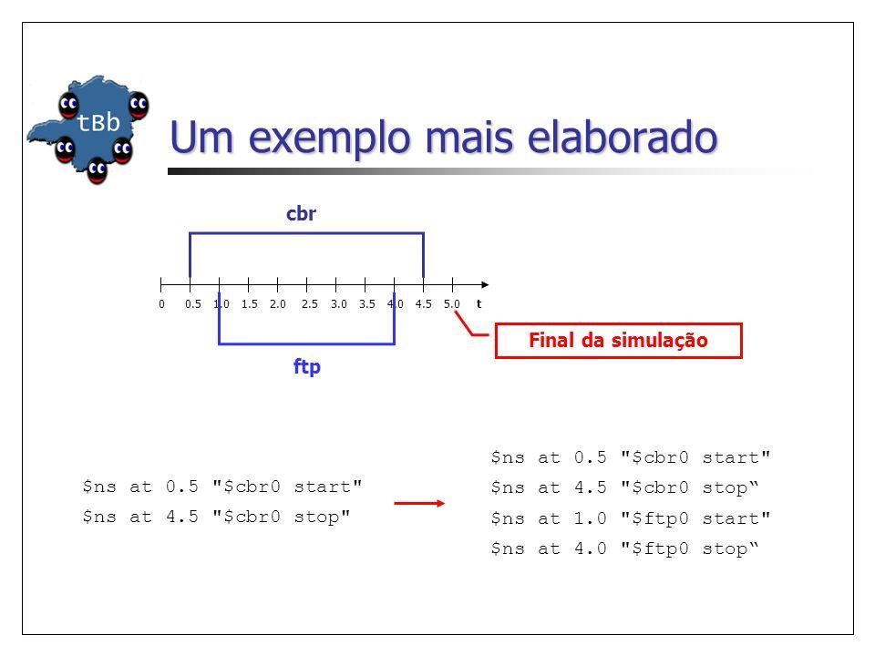 Um exemplo mais elaborado 0 0.5 1.0 1.5 2.0 2.5 3.0 3.5 4.0 4.5 5.0 t cbr Final da simulação ftp $ns at 0.5