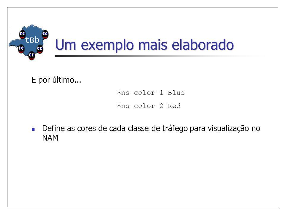 Um exemplo mais elaborado E por último... $ns color 1 Blue $ns color 2 Red Define as cores de cada classe de tráfego para visualização no NAM
