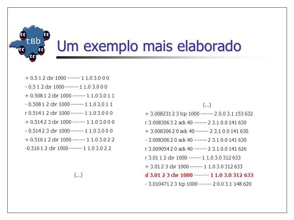 + 0.5 1 2 cbr 1000 ------- 1 1.0 3.0 0 0 - 0.5 1 2 cbr 1000 ------- 1 1.0 3.0 0 0 + 0.508 1 2 cbr 1000 ------- 1 1.0 3.0 1 1 - 0.508 1 2 cbr 1000 ------- 1 1.0 3.0 1 1 r 0.514 1 2 cbr 1000 ------- 1 1.0 3.0 0 0 + 0.514 2 3 cbr 1000 ------- 1 1.0 3.0 0 0 - 0.514 2 3 cbr 1000 ------- 1 1.0 3.0 0 0 + 0.516 1 2 cbr 1000 ------- 1 1.0 3.0 2 2 -0.516 1 2 cbr 1000 ------- 1 1.0 3.0 2 2 (...) + 3.008231 2 3 tcp 1000 ------- 2 0.0 3.1 153 632 r 3.008306 3 2 ack 40 ------- 2 3.1 0.0 141 630 + 3.008306 2 0 ack 40 ------- 2 3.1 0.0 141 630 - 3.008306 2 0 ack 40 ------- 2 3.1 0.0 141 630 r 3.009054 2 0 ack 40 ------- 2 3.1 0.0 141 626 r 3.01 1 2 cbr 1000 ------- 1 1.0 3.0 312 633 + 3.01 2 3 cbr 1000 ------- 1 1.0 3.0 312 633 d 3.01 2 3 cbr 1000 ------- 1 1.0 3.0 312 633 - 3.010471 2 3 tcp 1000 ------- 2 0.0 3.1 148 620