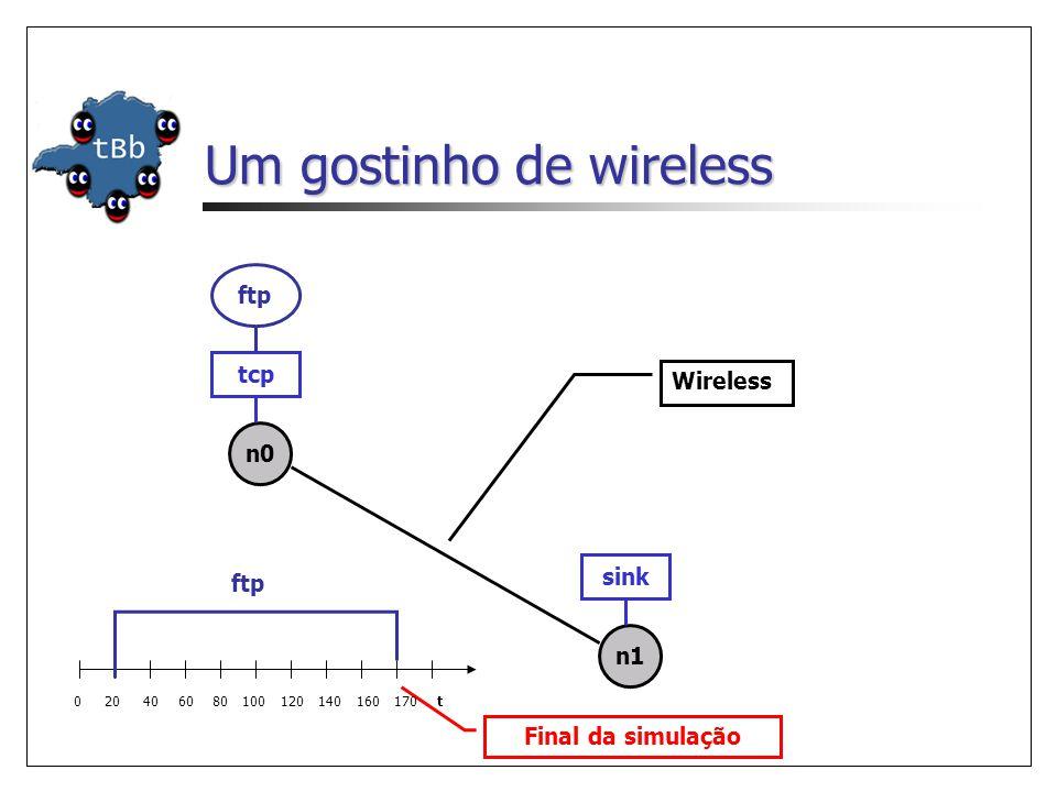 Um gostinho de wireless ftp tcp n1 n0 Wireless sink ftp Final da simulação 0 20 40 60 80 100 120 140 160 170 t