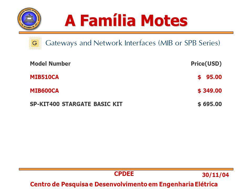 30/11/04 CPDEE Centro de Pesquisa e Desenvolvimento em Engenharia Elétrica A Família Motes Model Number Price(USD) MIB510CA $ 95.00 MIB600CA $ 349.00 SP-KIT400 STARGATE BASIC KIT $ 695.00