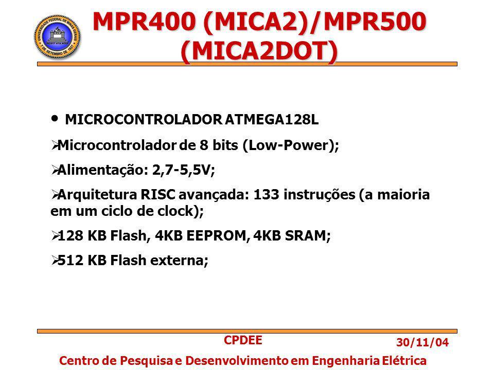 30/11/04 CPDEE Centro de Pesquisa e Desenvolvimento em Engenharia Elétrica MPR400 (MICA2)/MPR500 (MICA2DOT) MICROCONTROLADOR ATMEGA128L Microcontrolador de 8 bits (Low-Power); Alimentação: 2,7-5,5V; Arquitetura RISC avançada: 133 instruções (a maioria em um ciclo de clock); 128 KB Flash, 4KB EEPROM, 4KB SRAM; 512 KB Flash externa;