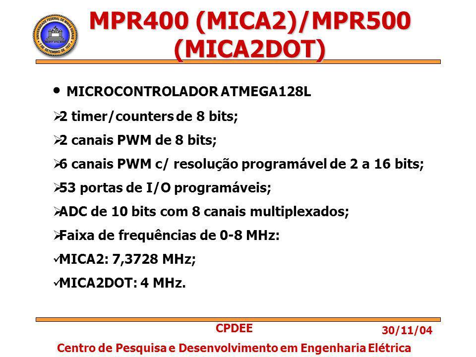 30/11/04 CPDEE Centro de Pesquisa e Desenvolvimento em Engenharia Elétrica MPR400 (MICA2)/MPR500 (MICA2DOT) MICROCONTROLADOR ATMEGA128L 2 timer/counters de 8 bits; 2 canais PWM de 8 bits; 6 canais PWM c/ resolução programável de 2 a 16 bits; 53 portas de I/O programáveis; ADC de 10 bits com 8 canais multiplexados; Faixa de frequências de 0-8 MHz: MICA2: 7,3728 MHz; MICA2DOT: 4 MHz.