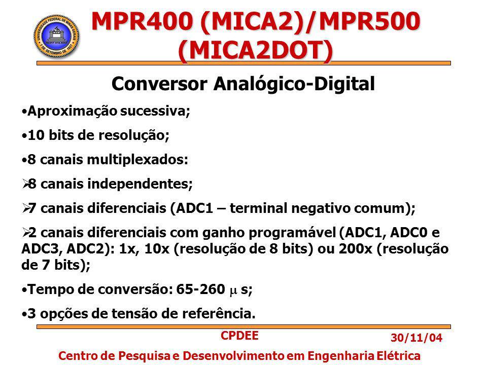 30/11/04 CPDEE Centro de Pesquisa e Desenvolvimento em Engenharia Elétrica MPR400 (MICA2)/MPR500 (MICA2DOT) Conversor Analógico-Digital Aproximação sucessiva; 10 bits de resolução; 8 canais multiplexados: 8 canais independentes; 7 canais diferenciais (ADC1 – terminal negativo comum); 2 canais diferenciais com ganho programável (ADC1, ADC0 e ADC3, ADC2): 1x, 10x (resolução de 8 bits) ou 200x (resolução de 7 bits); Tempo de conversão: 65-260 s; 3 opções de tensão de referência.