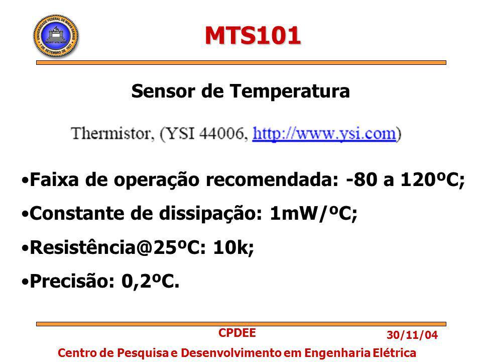 30/11/04 CPDEE Centro de Pesquisa e Desenvolvimento em Engenharia Elétrica MTS101 Faixa de operação recomendada: -80 a 120ºC; Constante de dissipação: 1mW/ºC; Resistência@25ºC: 10k; Precisão: 0,2ºC.