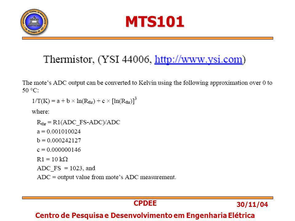 30/11/04 CPDEE Centro de Pesquisa e Desenvolvimento em Engenharia Elétrica MTS101