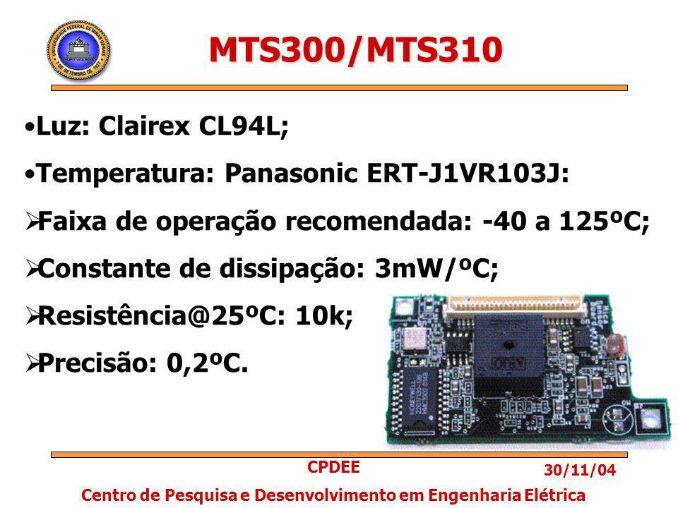 30/11/04 CPDEE Centro de Pesquisa e Desenvolvimento em Engenharia Elétrica MTS300/MTS310 Luz: Clairex CL94L; Temperatura: Panasonic ERT-J1VR103J: Faixa de operação recomendada: -40 a 125ºC; Constante de dissipação: 3mW/ºC; Resistência@25ºC: 10k; Precisão: 0,2ºC.