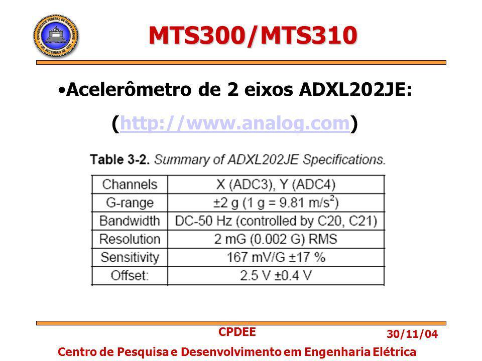 30/11/04 CPDEE Centro de Pesquisa e Desenvolvimento em Engenharia Elétrica MTS300/MTS310 Acelerômetro de 2 eixos ADXL202JE: (http://www.analog.com)http://www.analog.com