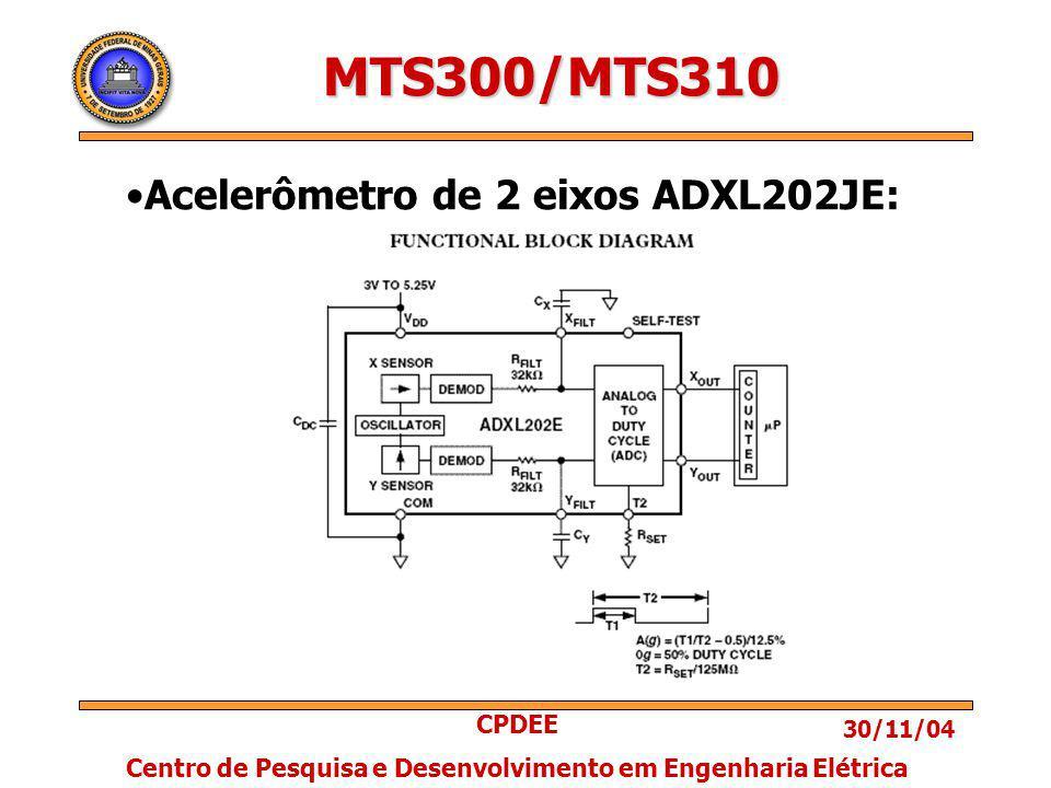 30/11/04 CPDEE Centro de Pesquisa e Desenvolvimento em Engenharia Elétrica MTS300/MTS310 Acelerômetro de 2 eixos ADXL202JE: