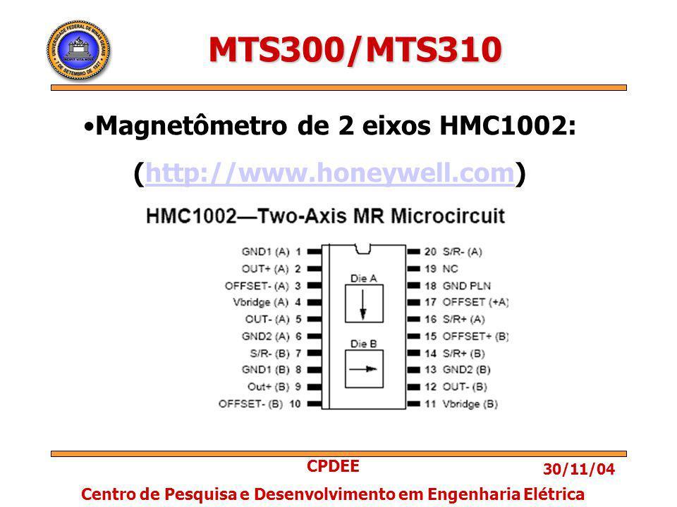 30/11/04 CPDEE Centro de Pesquisa e Desenvolvimento em Engenharia Elétrica MTS300/MTS310 Magnetômetro de 2 eixos HMC1002: (http://www.honeywell.com)http://www.honeywell.com