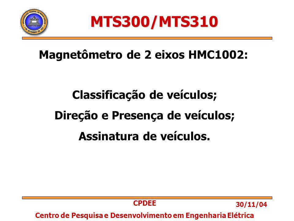 30/11/04 CPDEE Centro de Pesquisa e Desenvolvimento em Engenharia Elétrica MTS300/MTS310 Magnetômetro de 2 eixos HMC1002: Classificação de veículos; Direção e Presença de veículos; Assinatura de veículos.