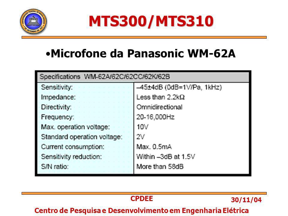 30/11/04 CPDEE Centro de Pesquisa e Desenvolvimento em Engenharia Elétrica MTS300/MTS310 Microfone da Panasonic WM-62A