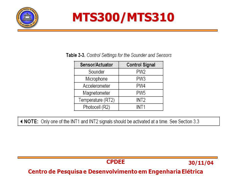 30/11/04 CPDEE Centro de Pesquisa e Desenvolvimento em Engenharia Elétrica MTS300/MTS310