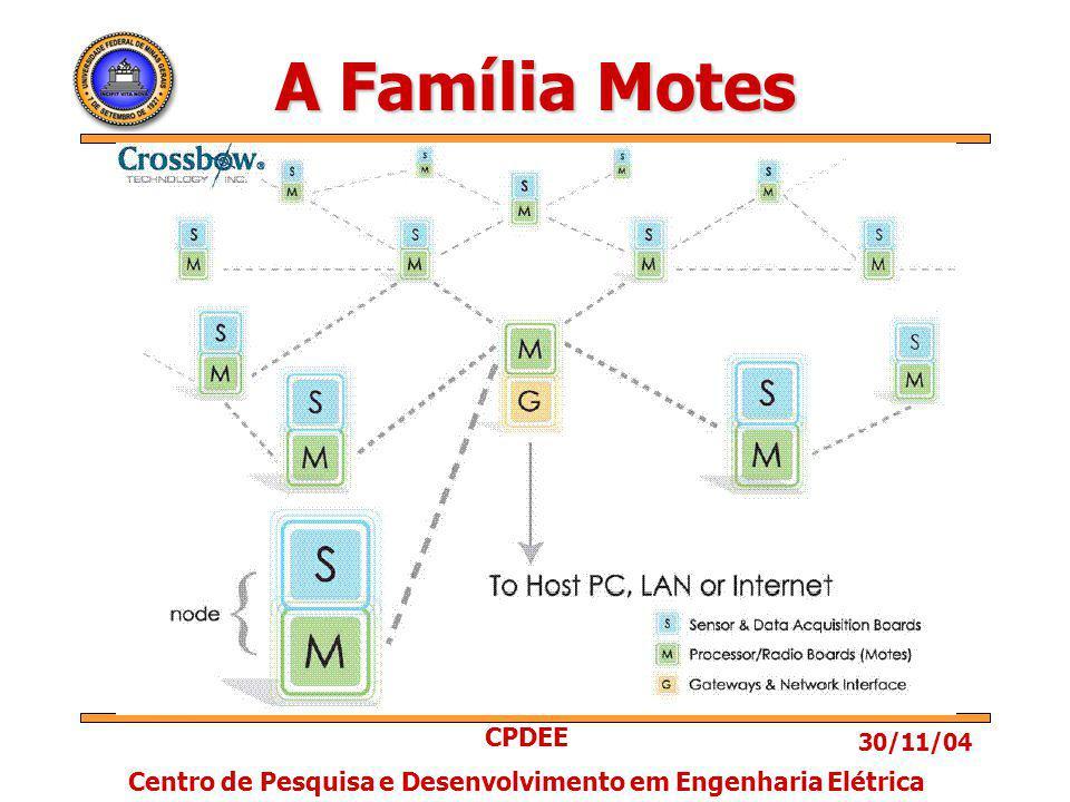 30/11/04 CPDEE Centro de Pesquisa e Desenvolvimento em Engenharia Elétrica A Família Motes