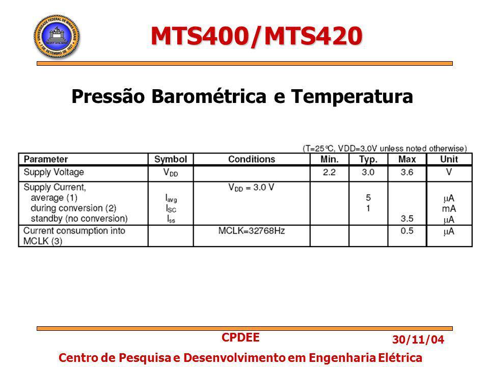 30/11/04 CPDEE Centro de Pesquisa e Desenvolvimento em Engenharia Elétrica MTS400/MTS420 Pressão Barométrica e Temperatura