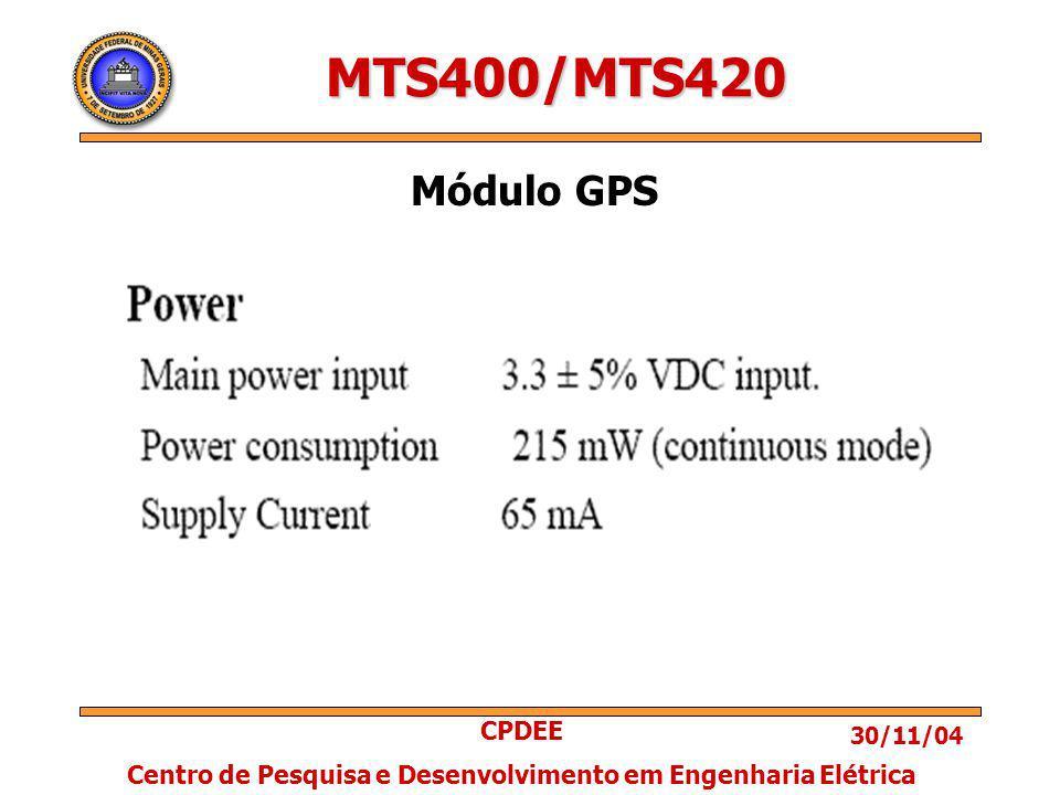 30/11/04 CPDEE Centro de Pesquisa e Desenvolvimento em Engenharia Elétrica MTS400/MTS420 Módulo GPS