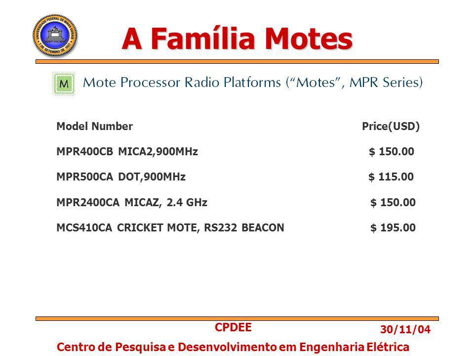 30/11/04 CPDEE Centro de Pesquisa e Desenvolvimento em Engenharia Elétrica A Família Motes Model Number Price(USD) MPR400CB MICA2,900MHz $ 150.00 MPR500CA DOT,900MHz $ 115.00 MPR2400CA MICAZ, 2.4 GHz $ 150.00 MCS410CA CRICKET MOTE, RS232 BEACON $ 195.00