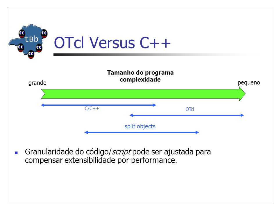 Escalabilidade vs Flexibilidade Escrever todo o código em OTcl é tentador Benficio: prototipagem rápida Custo: memória + runtime Solução Controle da granuliridade do slipt object migrando os métodos de Otcl para C++