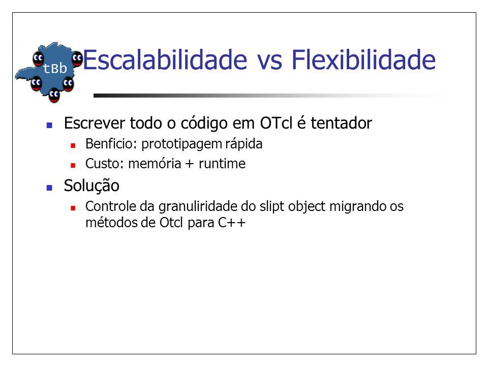 Debugação Memória Exemplo ns-2/tcl/ex/newmcast/cmcast-100.tcl script com um comando de sair após a criação do duplex-link de número 200 size function 6358277 total 1000426 TclObject::bind(char const *, int *) 968416 StringCreate 742472 NewVar Ns aloca ~6MB de memória.