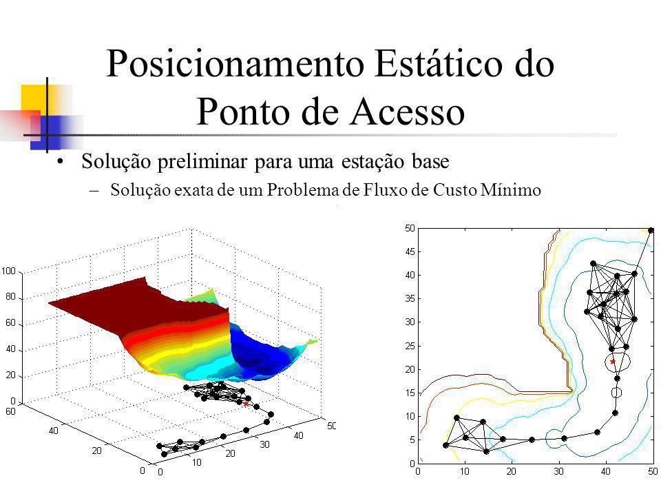 Posicionamento Estático do Ponto de Acesso Solução preliminar para uma estação base –Solução exata de um Problema de Fluxo de Custo Mínimo