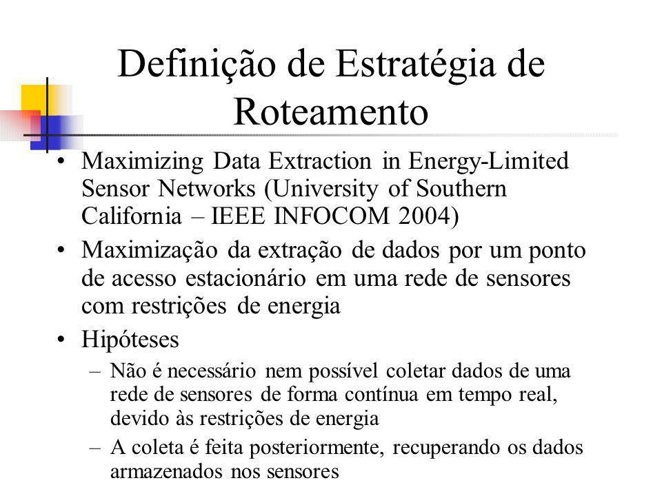 Definição de Estratégia de Roteamento Maximizing Data Extraction in Energy-Limited Sensor Networks (University of Southern California – IEEE INFOCOM 2