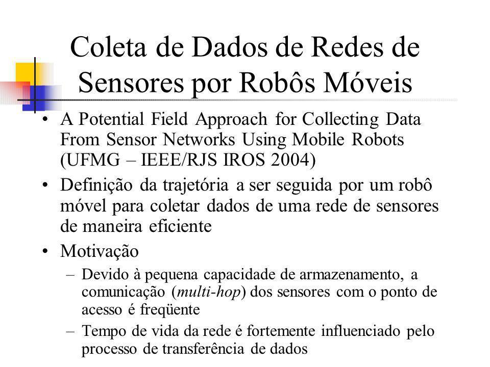 Coleta de Dados de Redes de Sensores por Robôs Móveis A Potential Field Approach for Collecting Data From Sensor Networks Using Mobile Robots (UFMG –