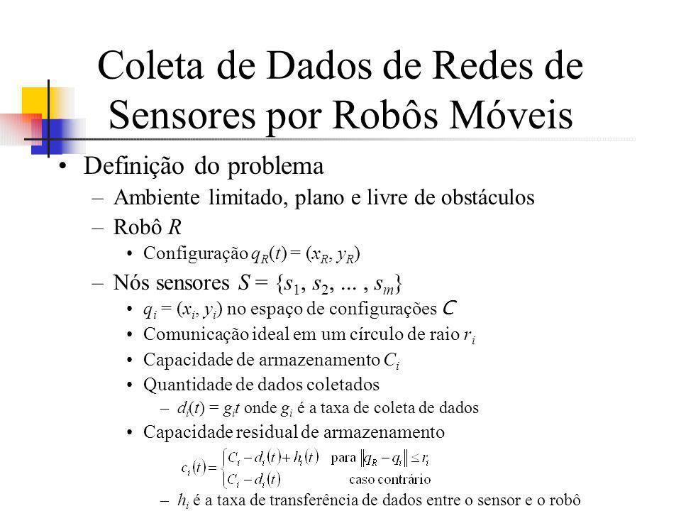 Coleta de Dados de Redes de Sensores por Robôs Móveis Definição do problema –Ambiente limitado, plano e livre de obstáculos –Robô R Configuração q R (