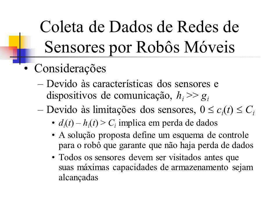 Coleta de Dados de Redes de Sensores por Robôs Móveis Considerações –Devido às características dos sensores e dispositivos de comunicação, h i >> g i