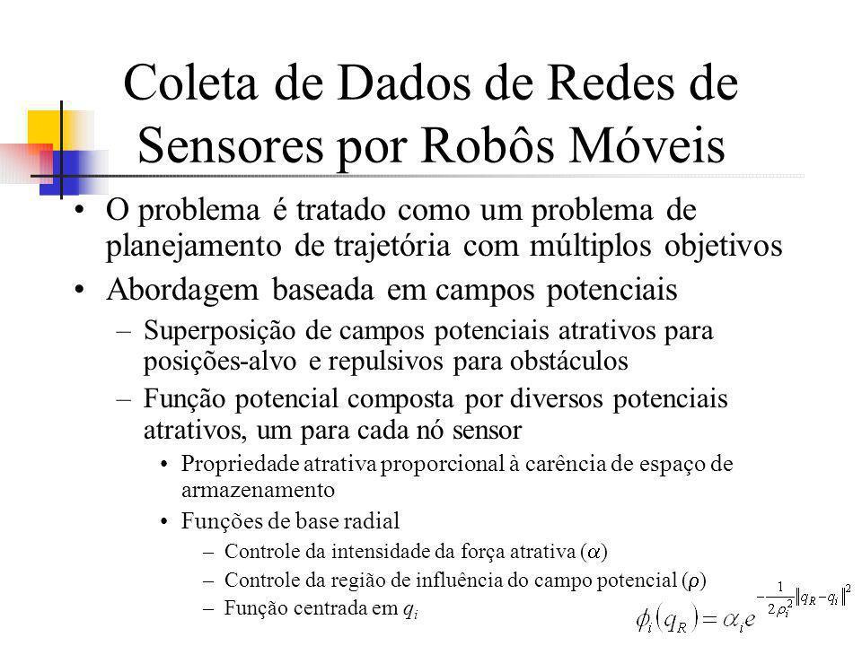 Coleta de Dados de Redes de Sensores por Robôs Móveis O problema é tratado como um problema de planejamento de trajetória com múltiplos objetivos Abor