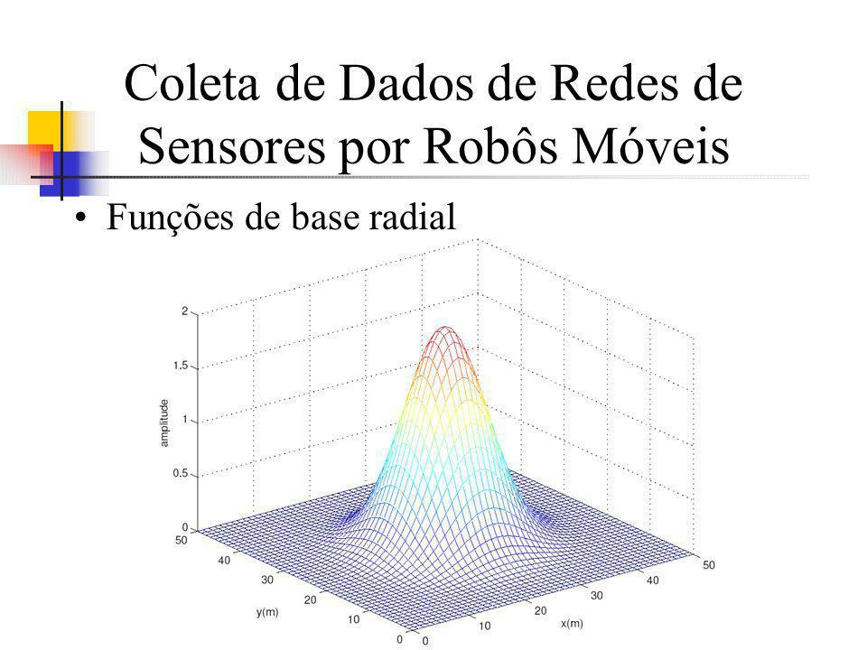 Coleta de Dados de Redes de Sensores por Robôs Móveis Funções de base radial