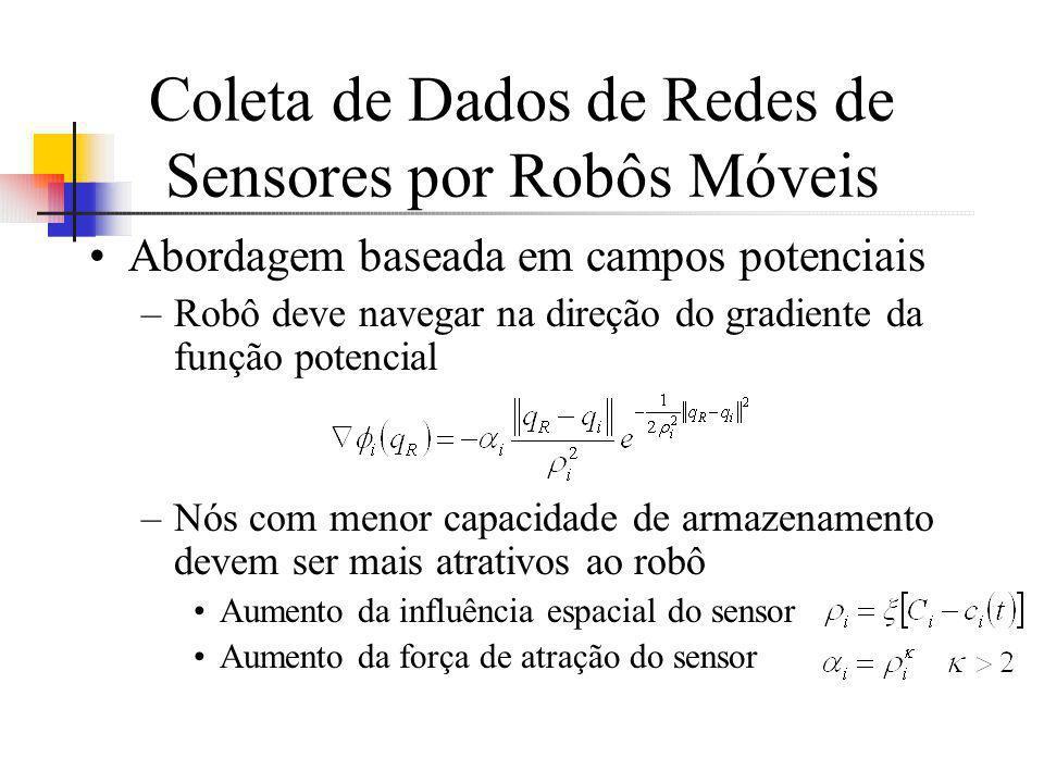 Coleta de Dados de Redes de Sensores por Robôs Móveis Abordagem baseada em campos potenciais –Robô deve navegar na direção do gradiente da função pote