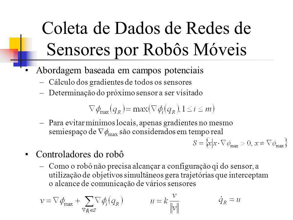 Coleta de Dados de Redes de Sensores por Robôs Móveis Abordagem baseada em campos potenciais –Cálculo dos gradientes de todos os sensores –Determinaçã