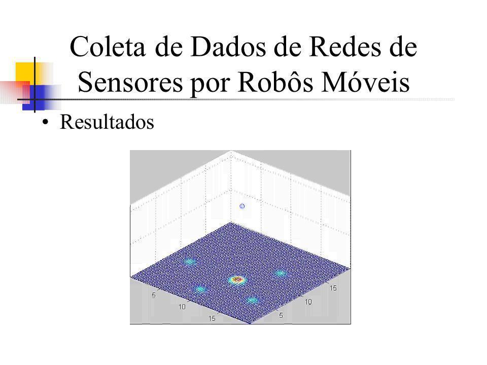 Coleta de Dados de Redes de Sensores por Robôs Móveis Resultados