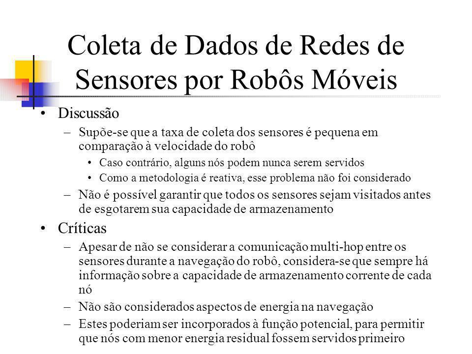 Coleta de Dados de Redes de Sensores por Robôs Móveis Discussão –Supõe-se que a taxa de coleta dos sensores é pequena em comparação à velocidade do ro