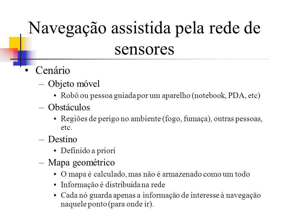 Navegação assistida pela rede de sensores Cenário –Objeto móvel Robô ou pessoa guiada por um aparelho (notebook, PDA, etc) –Obstáculos Regiões de peri