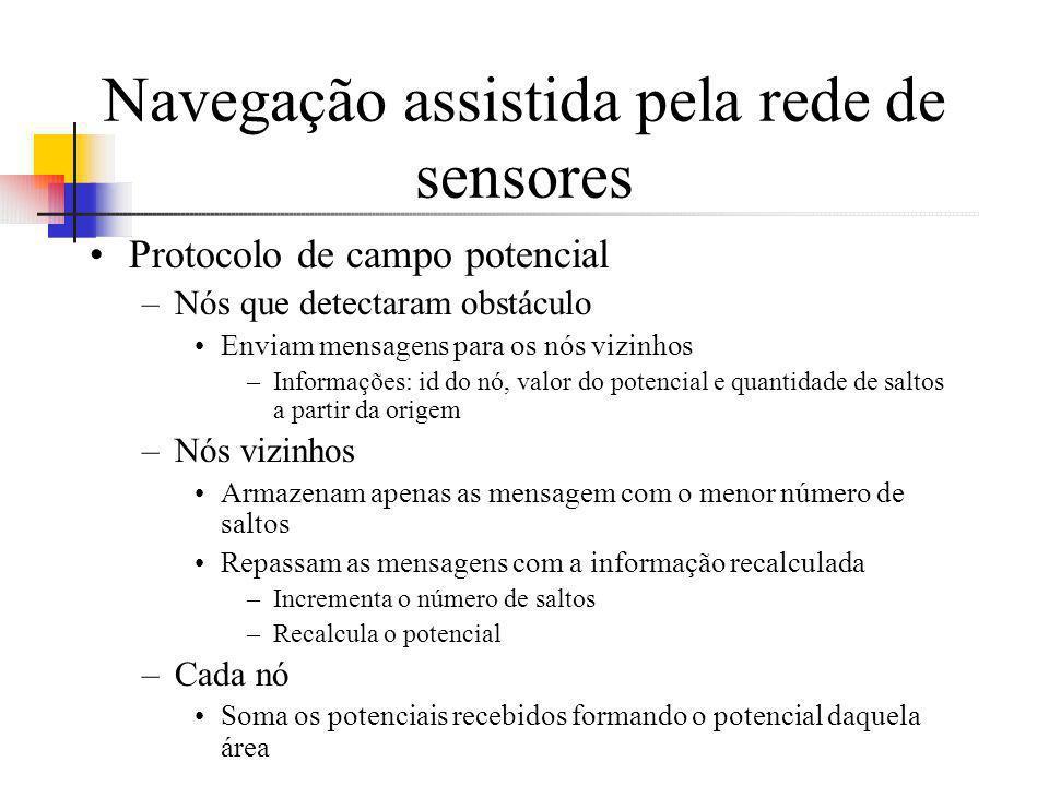 Navegação assistida pela rede de sensores Protocolo de campo potencial –Nós que detectaram obstáculo Enviam mensagens para os nós vizinhos –Informaçõe