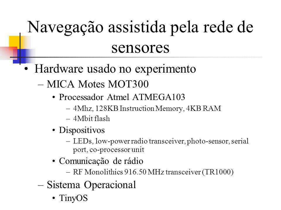 Navegação assistida pela rede de sensores Hardware usado no experimento –MICA Motes MOT300 Processador Atmel ATMEGA103 –4Mhz, 128KB Instruction Memory