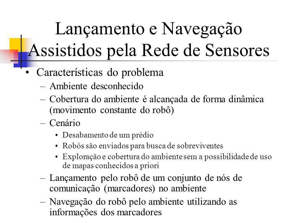 Lançamento e Navegação Assistidos pela Rede de Sensores Características do problema –Ambiente desconhecido –Cobertura do ambiente é alcançada de forma