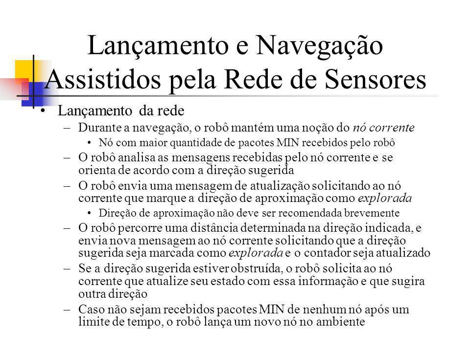 Lançamento e Navegação Assistidos pela Rede de Sensores Lançamento da rede –Durante a navegação, o robô mantém uma noção do nó corrente Nó com maior q