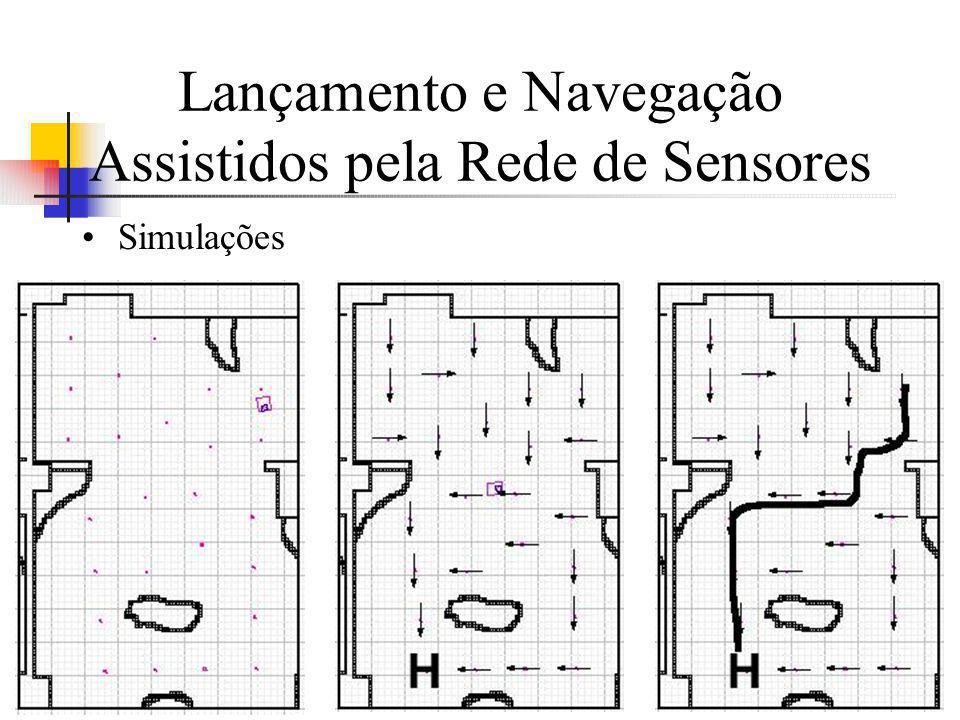 Lançamento e Navegação Assistidos pela Rede de Sensores Simulações