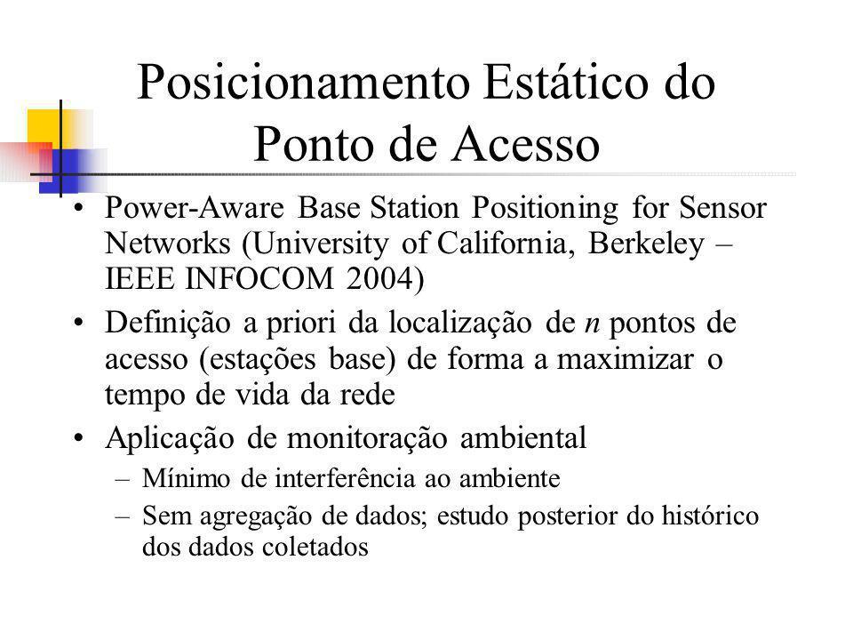 Abordagens Posicionamento estático do ponto de acesso Definição de estratégia de roteamento Coleta de dados de redes de sensores por robôs móveis Navegação assistida pela rede de sensores Lançamento e navegação assistidos pela rede de sensores