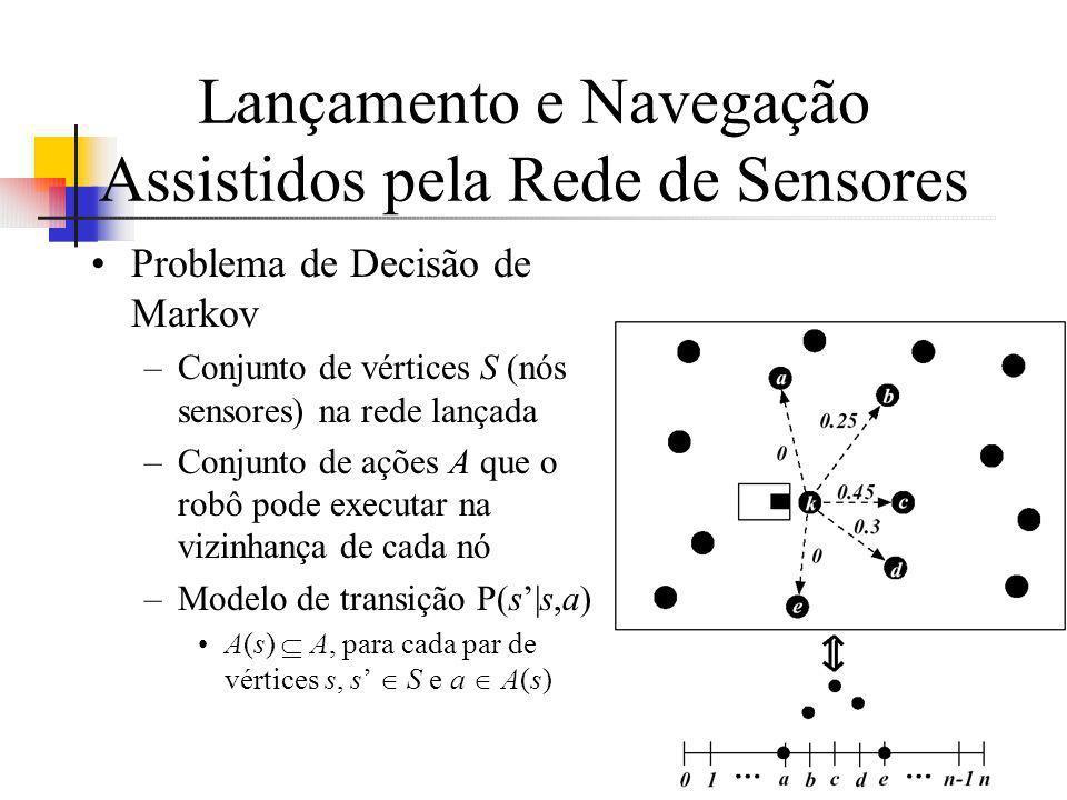 Lançamento e Navegação Assistidos pela Rede de Sensores Problema de Decisão de Markov –Conjunto de vértices S (nós sensores) na rede lançada –Conjunto